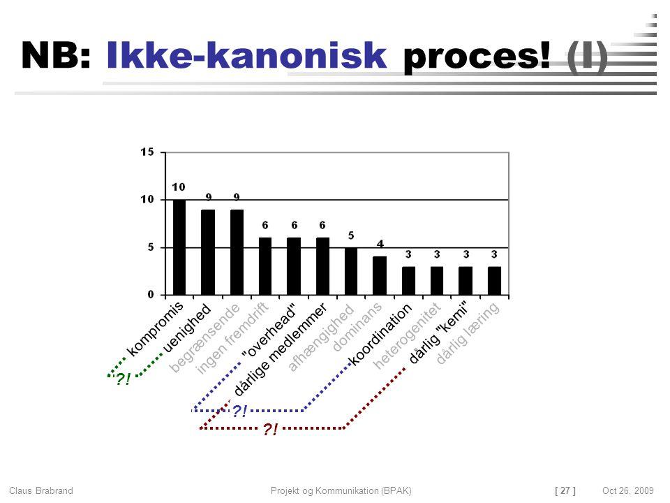 [ 27 ] Claus Brabrand Projekt og Kommunikation (BPAK)Oct 26, 2009 NB: Ikke-kanonisk proces.