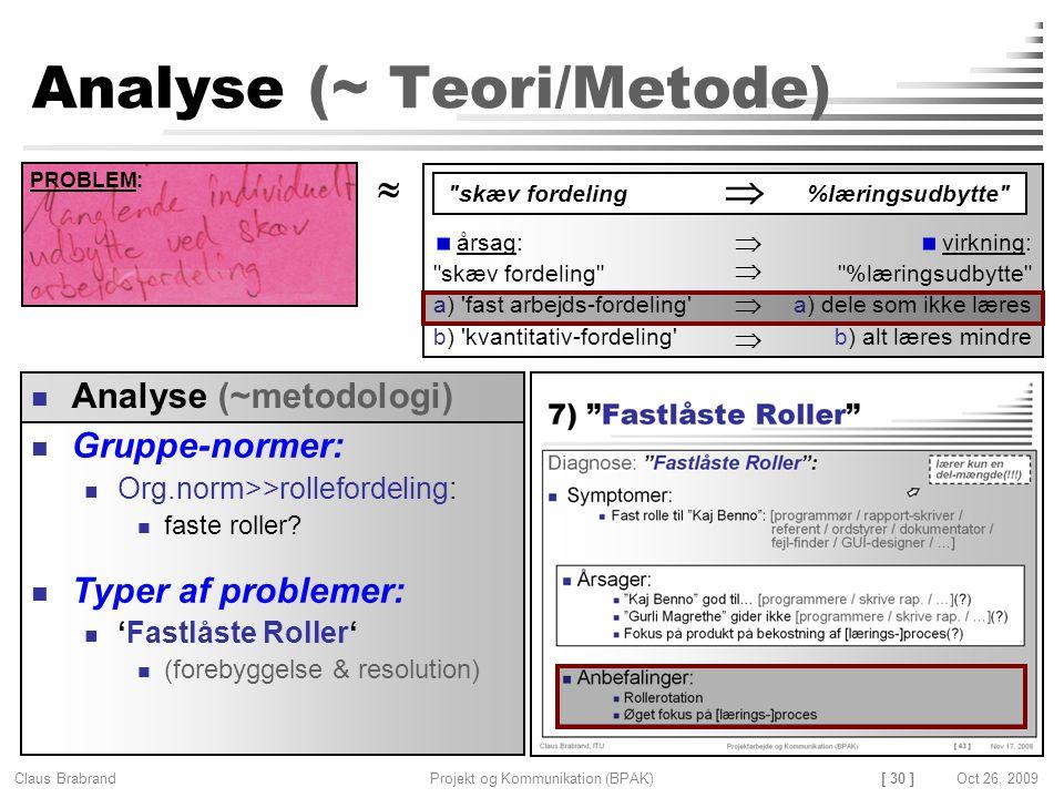 [ 30 ] Claus Brabrand Projekt og Kommunikation (BPAK)Oct 26, 2009 Analyse (~ Teori/Metode) skæv fordeling %læringsudbytte  årsag: skæv fordeling a) fast arbejds-fordeling b) kvantitativ-fordeling PROBLEM: virkning: %læringsudbytte a) dele som ikke læres b) alt læres mindre      Gruppe-normer: Org.norm>>rollefordeling: faste roller.