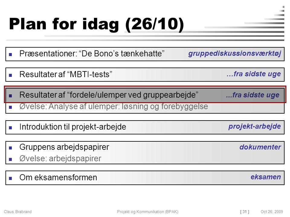[ 31 ] Claus Brabrand Projekt og Kommunikation (BPAK)Oct 26, 2009 Plan for idag (26/10) Gruppens arbejdspapirer Øvelse: arbejdspapirer Resultater af fordele/ulemper ved gruppearbejde Øvelse: Analyse af ulemper: løsning og forebyggelse dokumenter Introduktion til projekt-arbejde projekt-arbejde...fra sidste uge Præsentationer: De Bono's tænkehatte gruppediskussionsværktøj Resultater af MBTI-tests …fra sidste uge Om eksamensformen eksamen