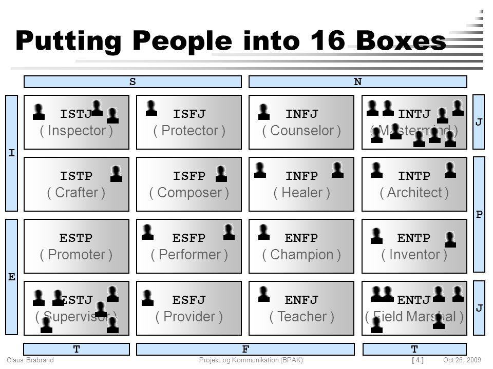 [ 4 ] Claus Brabrand Projekt og Kommunikation (BPAK)Oct 26, 2009 Putting People into 16 Boxes ISTJ ( Inspector ) ISTP ( Crafter ) ESTP ( Promoter ) ESTJ ( Supervisor ) ISFJ ( Protector ) ISFP ( Composer ) ESFP ( Performer ) ESFJ ( Provider ) INFJ ( Counselor ) INFP ( Healer ) ENFP ( Champion ) ENFJ ( Teacher ) INTJ ( Mastermind ) INTP ( Architect ) ENTP ( Inventor ) ENTJ ( Field Marshal ) SN TFT I E P J J