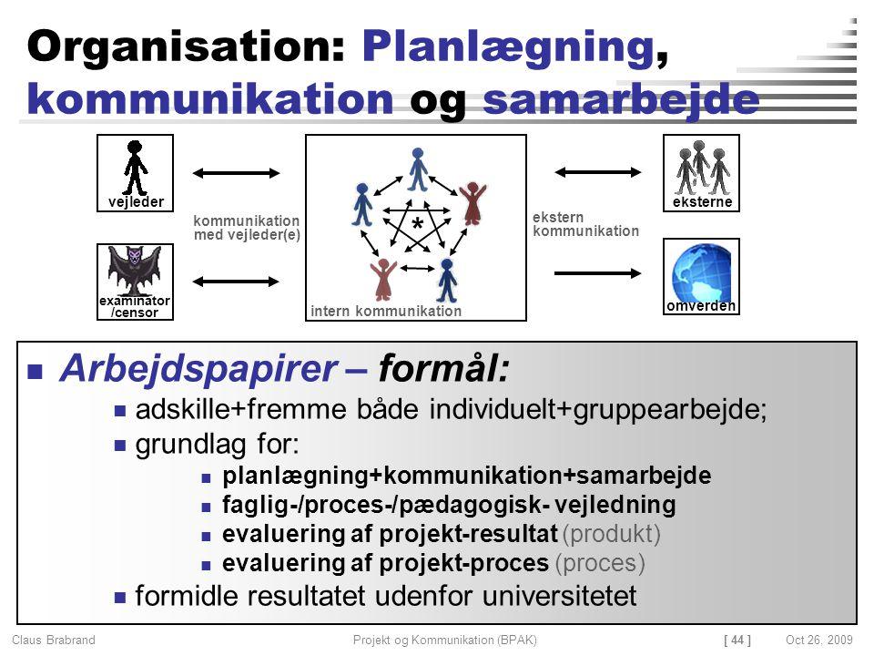[ 44 ] Claus Brabrand Projekt og Kommunikation (BPAK)Oct 26, 2009 Organisation: Planlægning, kommunikation og samarbejde Arbejdspapirer – formål: adskille+fremme både individuelt+gruppearbejde; grundlag for: planlægning+kommunikation+samarbejde faglig-/proces-/pædagogisk- vejledning evaluering af projekt-resultat (produkt) evaluering af projekt-proces (proces) formidle resultatet udenfor universitetet vejledereksterne * omverden intern kommunikation kommunikation med vejleder(e) ekstern kommunikation examinator /censor