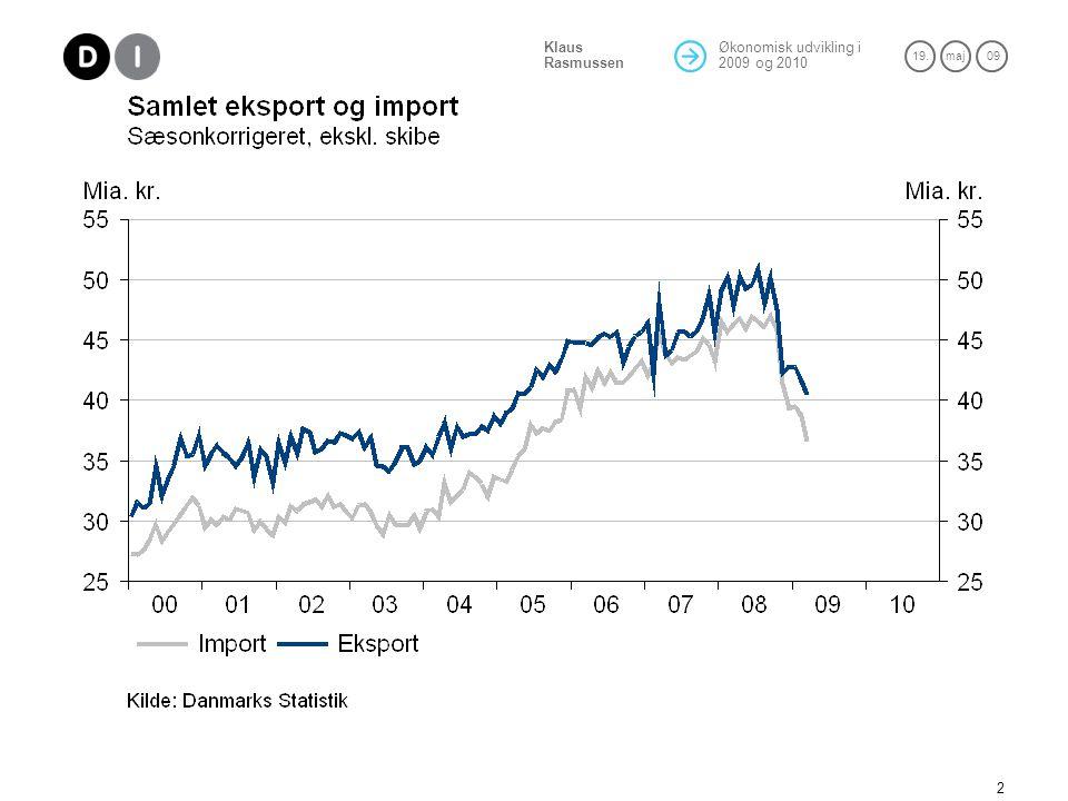 Økonomisk udvikling i 2009 og 2010 19.maj 09 Klaus Rasmussen 2