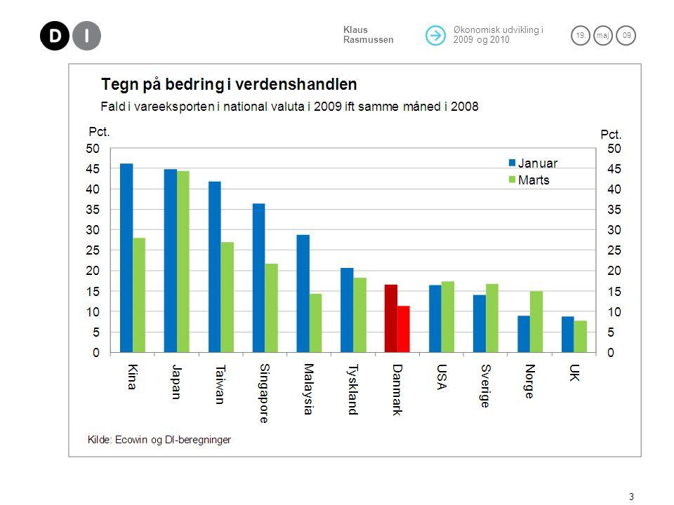 Økonomisk udvikling i 2009 og 2010 19.maj 09 Klaus Rasmussen 3
