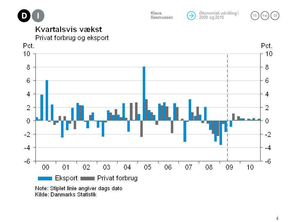 Økonomisk udvikling i 2009 og 2010 19.maj 09 Klaus Rasmussen 4