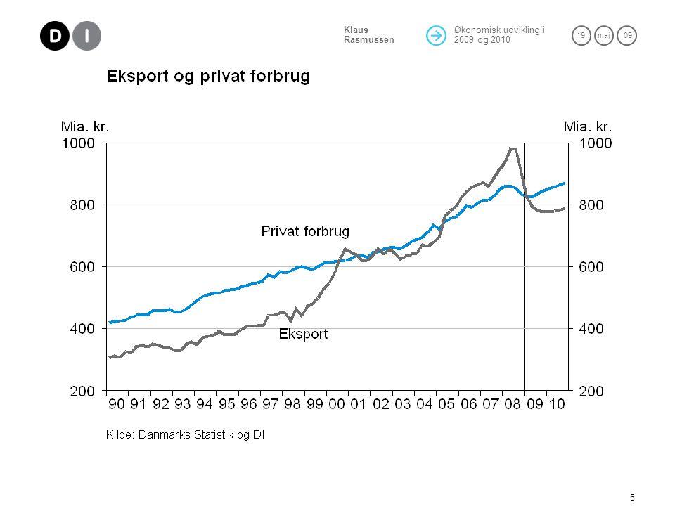Økonomisk udvikling i 2009 og 2010 19.maj 09 Klaus Rasmussen 5
