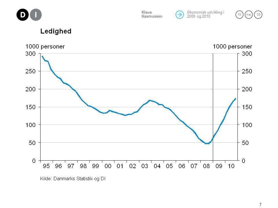 Økonomisk udvikling i 2009 og 2010 19.maj 09 Klaus Rasmussen 7