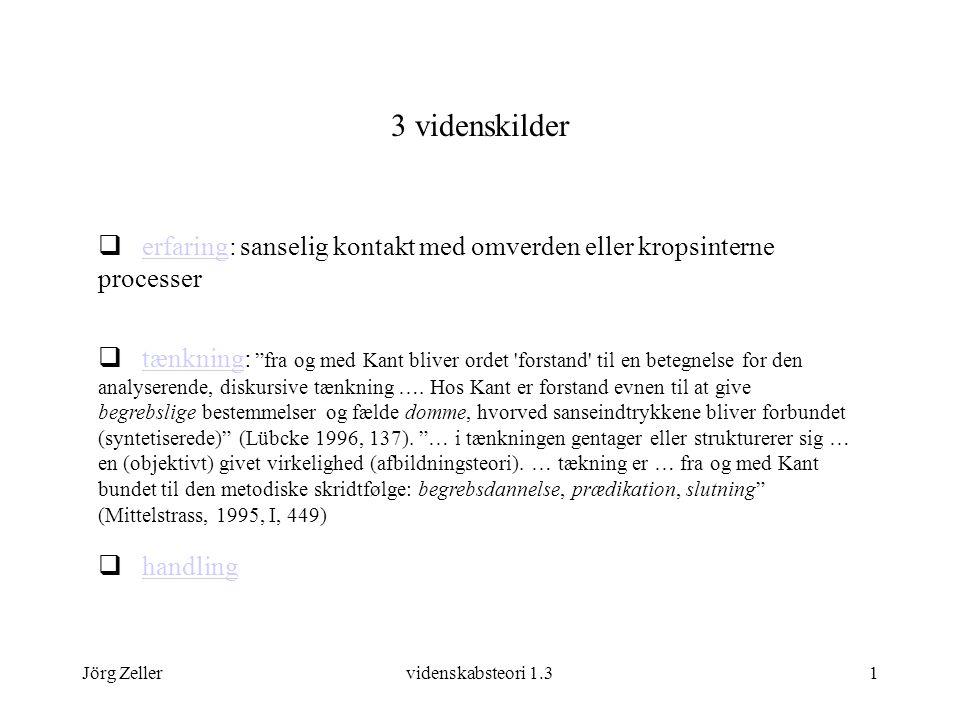 Jörg Zellervidenskabsteori 1.31 3 videnskilder  erfaring: sanselig kontakt med omverden eller kropsinterne processererfaring  tænkning: fra og med Kant bliver ordet forstand til en betegnelse for den analyserende, diskursive tænkning ….