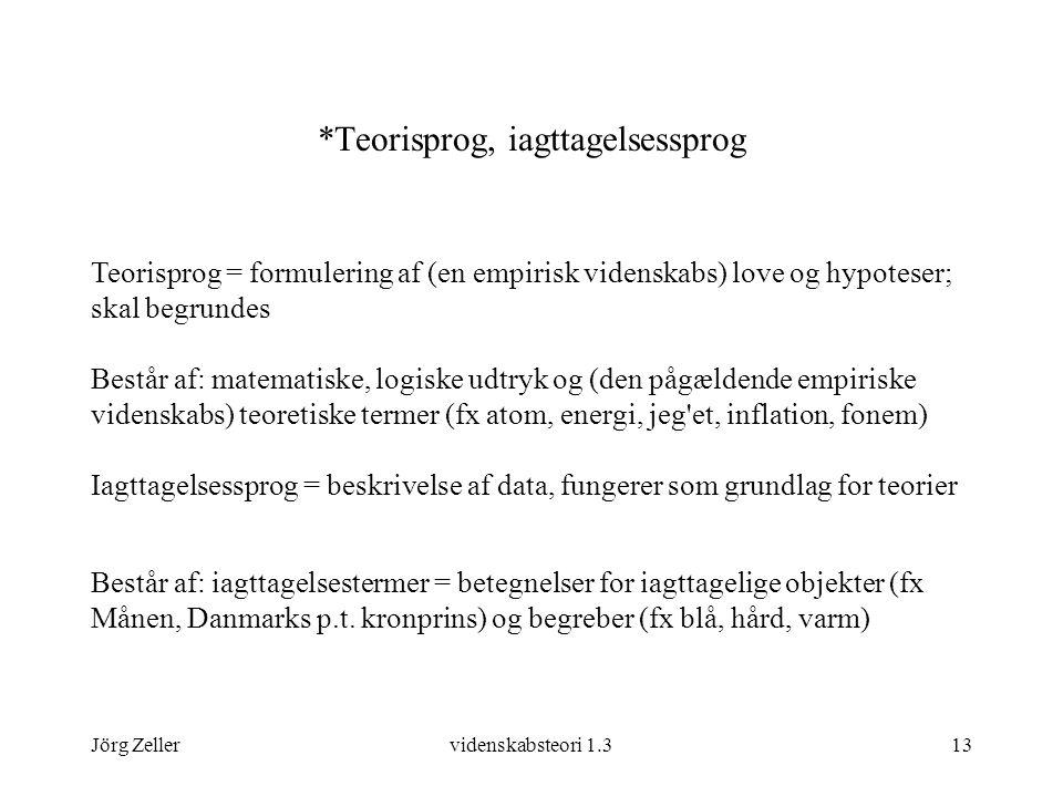 Jörg Zellervidenskabsteori 1.313 *Teorisprog, iagttagelsessprog Teorisprog = formulering af (en empirisk videnskabs) love og hypoteser; skal begrundes Består af: matematiske, logiske udtryk og (den pågældende empiriske videnskabs) teoretiske termer (fx atom, energi, jeg et, inflation, fonem) Iagttagelsessprog = beskrivelse af data, fungerer som grundlag for teorier Består af: iagttagelsestermer = betegnelser for iagttagelige objekter (fx Månen, Danmarks p.t.