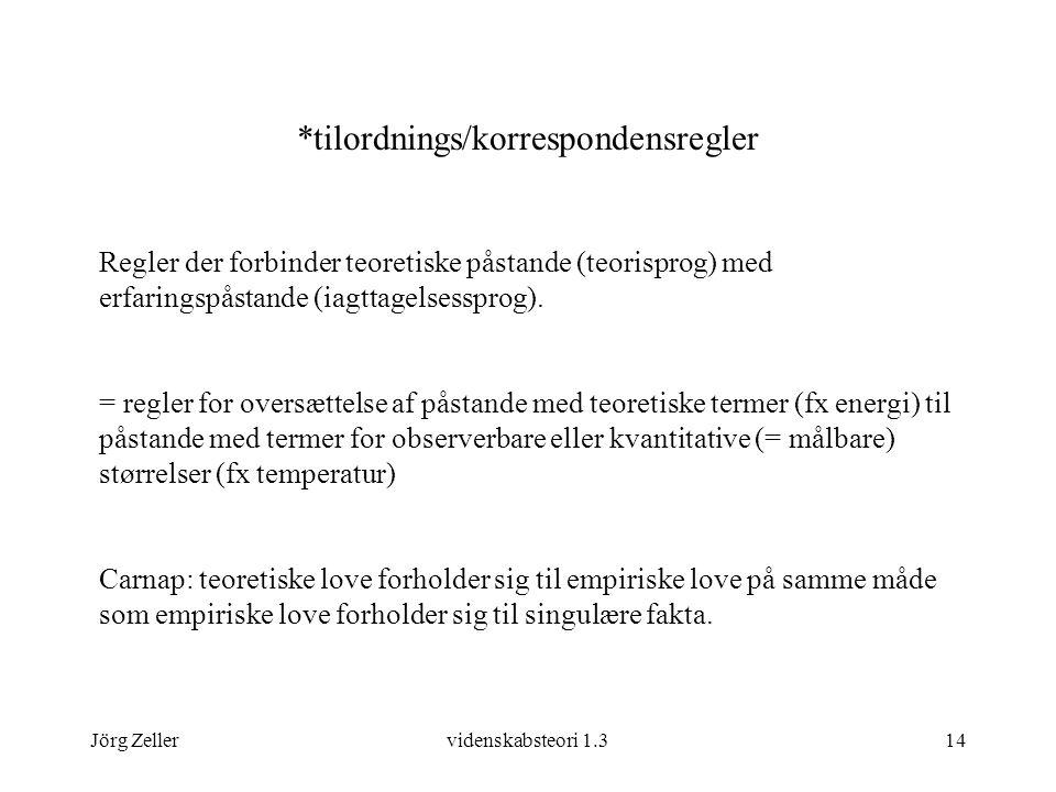 Jörg Zellervidenskabsteori 1.314 *tilordnings/korrespondensregler Regler der forbinder teoretiske påstande (teorisprog) med erfaringspåstande (iagttagelsessprog).