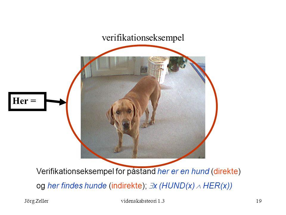 Jörg Zellervidenskabsteori 1.319 verifikationseksempel Verifikationseksempel for påstand her er en hund (direkte) og her findes hunde (indirekte);  x (HUND(x)  HER(x)) Her =