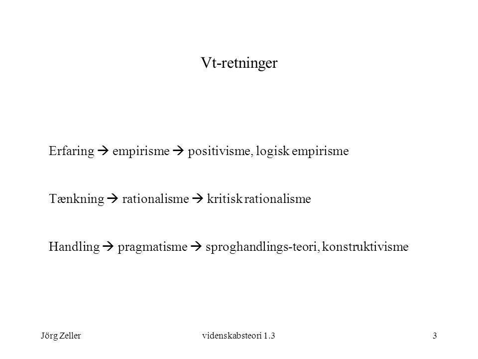 Jörg Zellervidenskabsteori 1.33 Vt-retninger Erfaring  empirisme  positivisme, logisk empirisme Tænkning  rationalisme  kritisk rationalisme Handling  pragmatisme  sproghandlings-teori, konstruktivisme