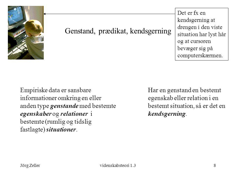 Jörg Zellervidenskabsteori 1.38 Genstand, prædikat, kendsgerning Empiriske data er sansbare informationer omkring en eller anden type genstande med bestemte egenskaber og relationer i bestemte (rumlig og tidslig fastlagte) situationer.