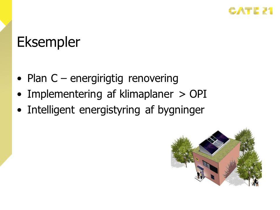 Eksempler Plan C – energirigtig renovering Implementering af klimaplaner > OPI Intelligent energistyring af bygninger