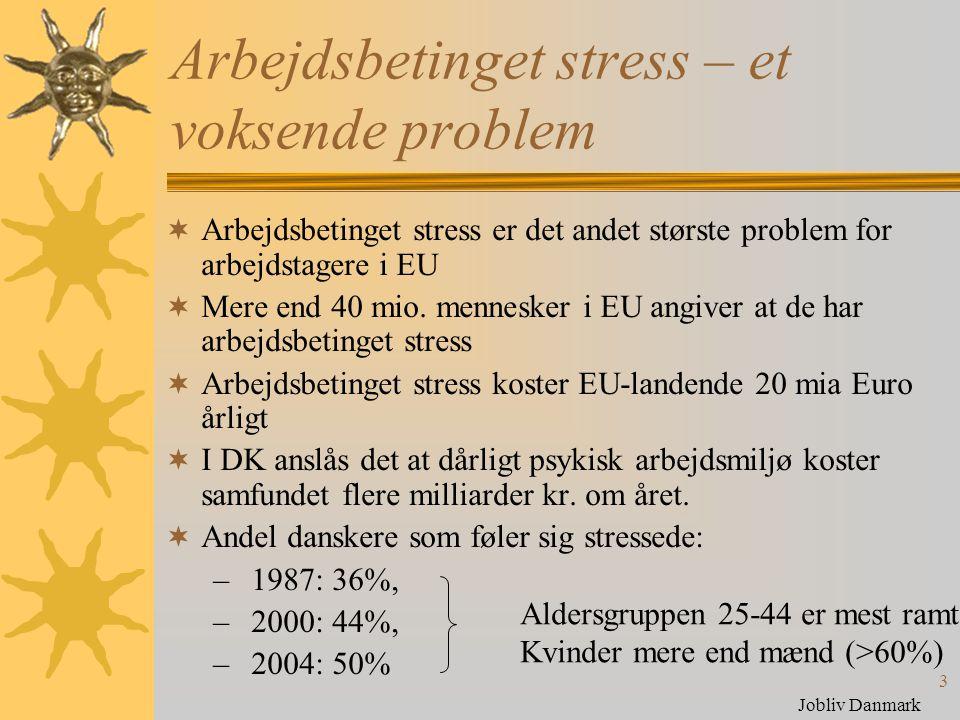 3 Arbejdsbetinget stress – et voksende problem  Arbejdsbetinget stress er det andet største problem for arbejdstagere i EU  Mere end 40 mio.