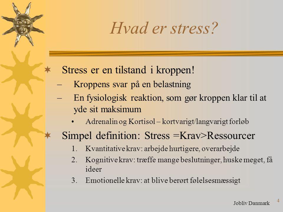 4 Hvad er stress.  Stress er en tilstand i kroppen.