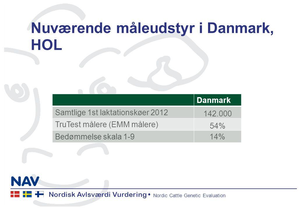Nordisk Avlsværdi Vurdering Nordic Cattle Genetic Evaluation Nuværende måleudstyr i Danmark, HOL Danmark Samtlige 1st laktationskøer 2012 142.000 TruTest målere (EMM målere) 54% Bedømmelse skala 1-914%