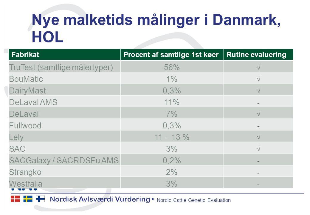 Nordisk Avlsværdi Vurdering Nordic Cattle Genetic Evaluation Nye malketids målinger i Danmark, HOL FabrikatProcent af samtlige 1st køerRutine evaluering TruTest (samtlige målertyper)56% √ BouMatic1% √ DairyMast0,3% √ DeLaval AMS11% - DeLaval7% √ Fullwood0,3% - Lely11 – 13 % √ SAC3% √ SACGalaxy / SACRDSFu AMS0,2% - Strangko2% - Westfalia3% -