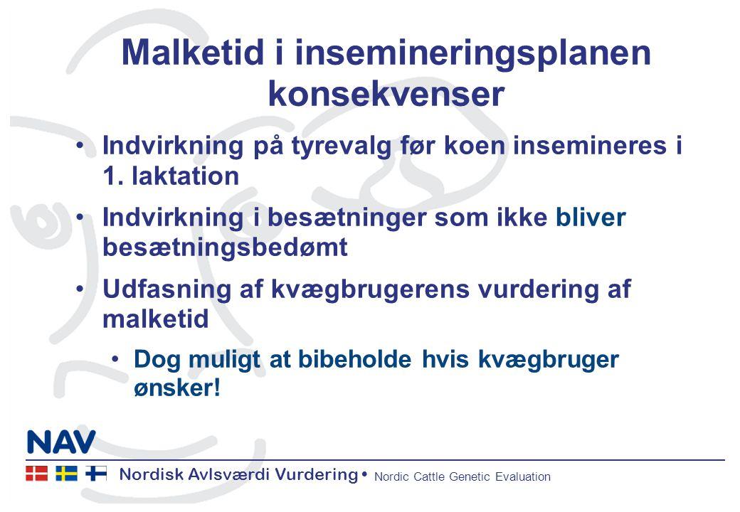 Nordisk Avlsværdi Vurdering Nordic Cattle Genetic Evaluation Malketid i insemineringsplanen konsekvenser Indvirkning på tyrevalg før koen insemineres i 1.