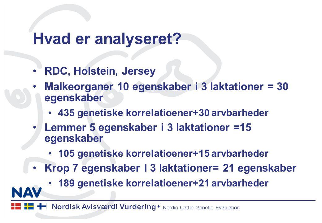 Nordisk Avlsværdi Vurdering Nordic Cattle Genetic Evaluation Hvad er analyseret.