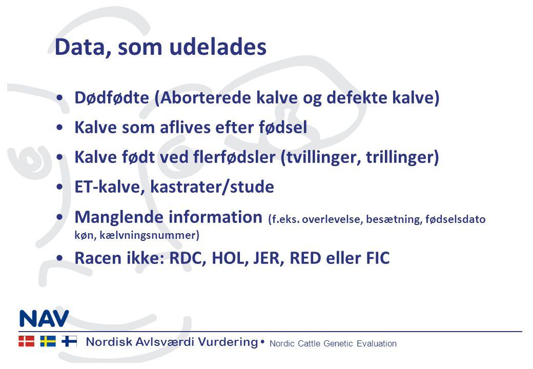 Nordisk Avlsværdi Vurdering Nordic Cattle Genetic Evaluation Data, som udelades Dødfødte (Aborterede kalve og defekte kalve) Kalve som aflives efter fødsel Kalve født ved flerfødsler (tvillinger, trillinger) ET-kalve, kastrater/stude Manglende information (f.eks.