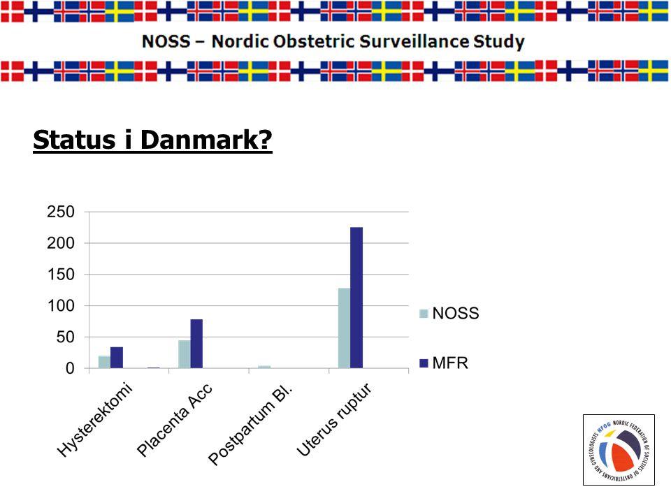 Status i Danmark