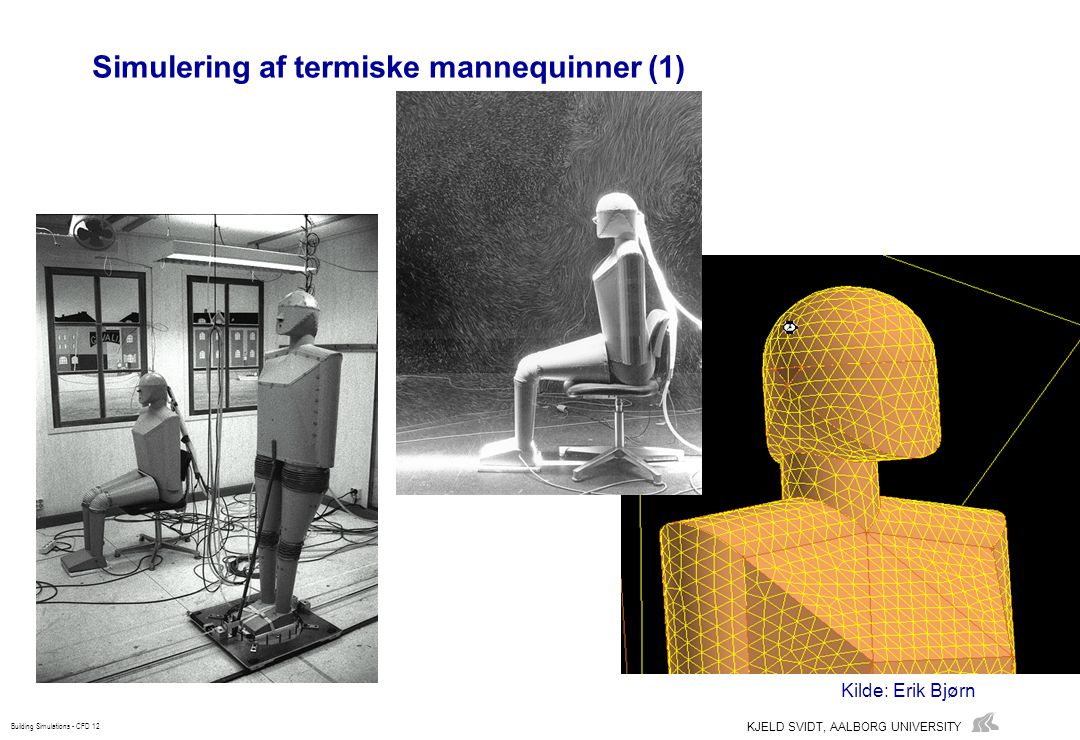 KJELD SVIDT, AALBORG UNIVERSITY Building Simulations - CFD 12 Simulering af termiske mannequinner (1) Kilde: Erik Bjørn