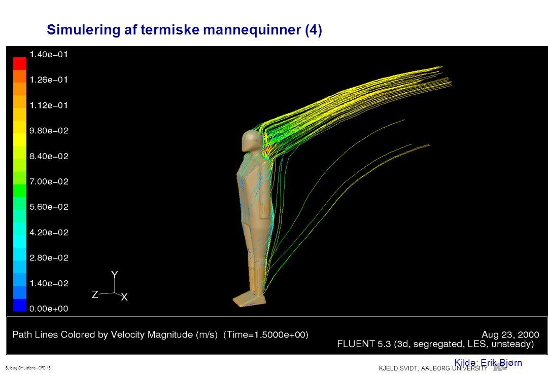 KJELD SVIDT, AALBORG UNIVERSITY Building Simulations - CFD 15 Simulering af termiske mannequinner (4) Kilde: Erik Bjørn