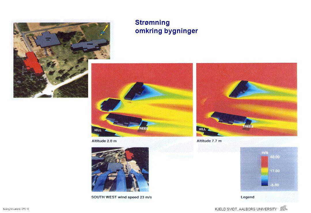 KJELD SVIDT, AALBORG UNIVERSITY Building Simulations - CFD 16 Strømning omkring bygninger