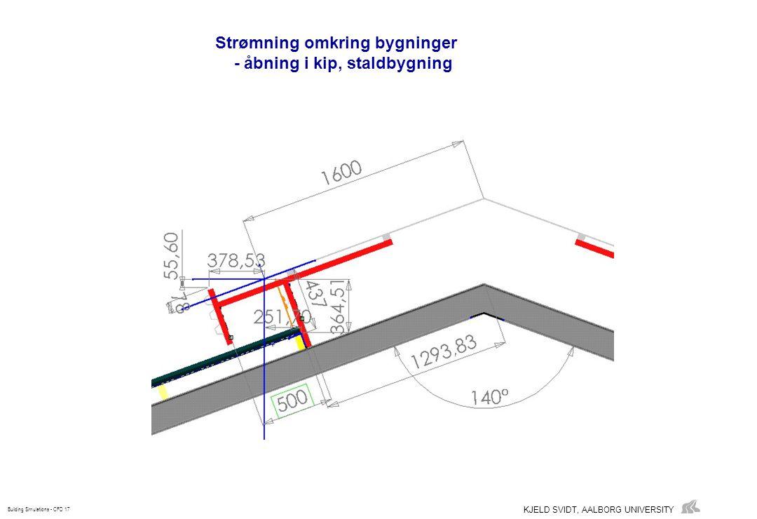 KJELD SVIDT, AALBORG UNIVERSITY Building Simulations - CFD 17 Strømning omkring bygninger - åbning i kip, staldbygning