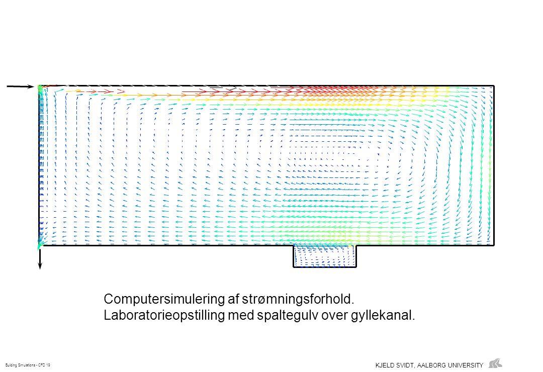 KJELD SVIDT, AALBORG UNIVERSITY Building Simulations - CFD 19 Computersimulering af strømningsforhold.
