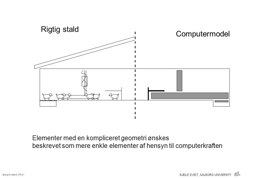 KJELD SVIDT, AALBORG UNIVERSITY Building Simulations - CFD 21 Elementer med en kompliceret geometri ønskes beskrevet som mere enkle elementer af hensyn til computerkraften