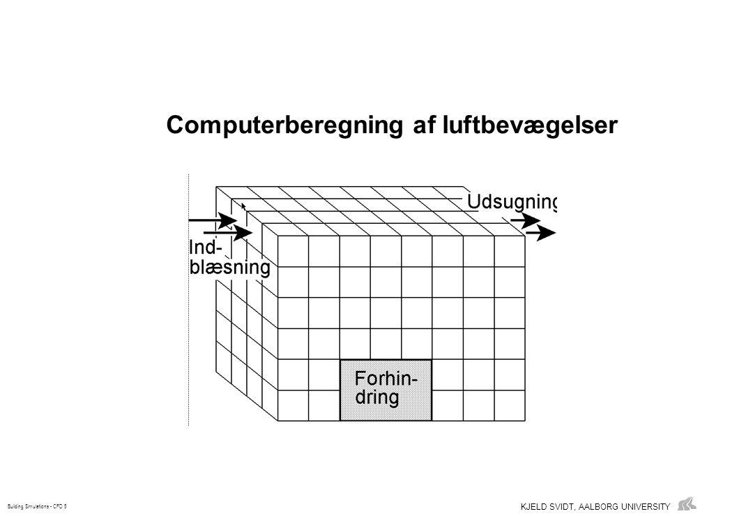 KJELD SVIDT, AALBORG UNIVERSITY Building Simulations - CFD 5 Computerberegning af luftbevægelser