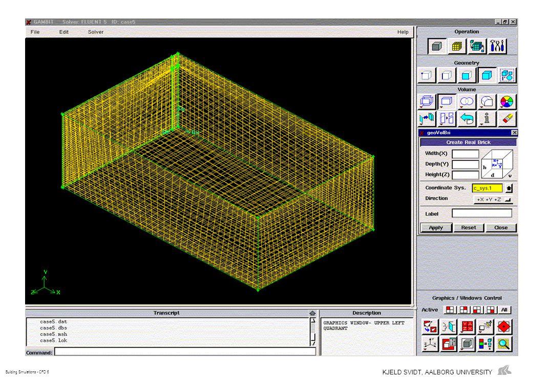 KJELD SVIDT, AALBORG UNIVERSITY Building Simulations - CFD 6