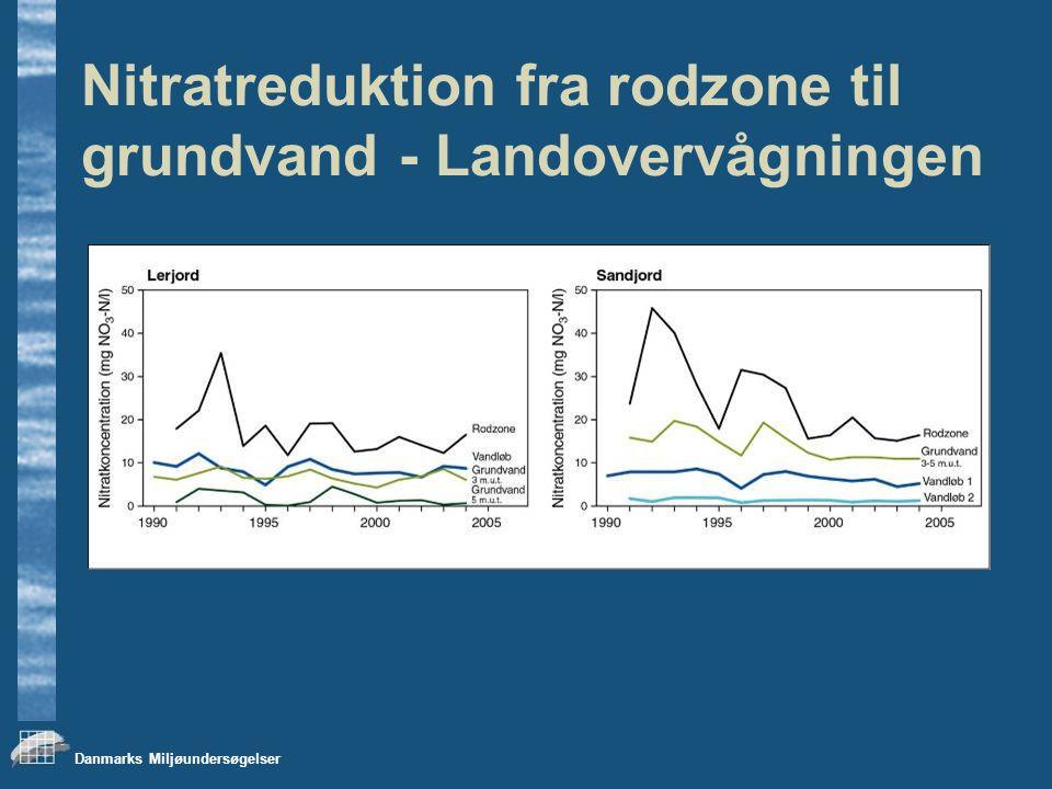 Danmarks Miljøundersøgelser Nitratreduktion fra rodzone til grundvand - Landovervågningen