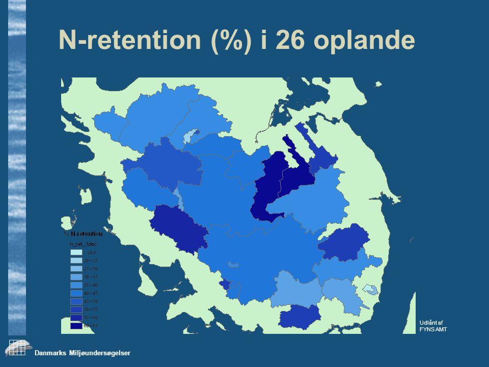 Danmarks Miljøundersøgelser N-retention (%) i 26 oplande Udlånt af FYNS AMT