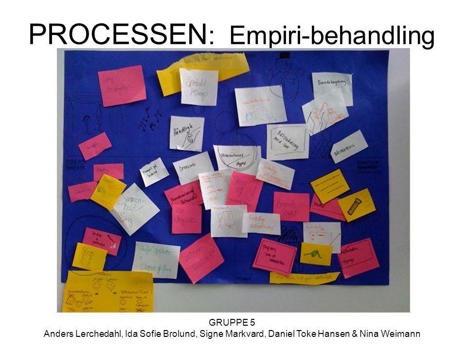 GRUPPE 5 Anders Lerchedahl, Ida Sofie Brolund, Signe Markvard, Daniel Toke Hansen & Nina Weimann PROCESSEN : Empiri-behandling