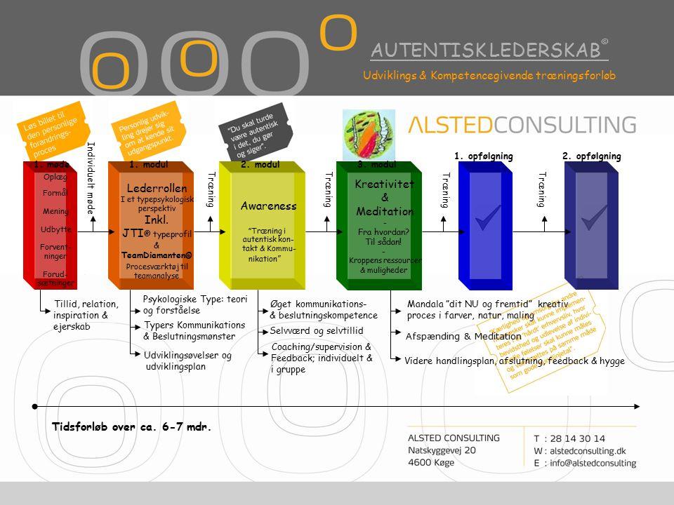 AUTENTISK LEDERSKAB © Udviklings & Kompetencegivende træningsforløb Lederrollen I et typepsykologisk perspektiv Inkl.