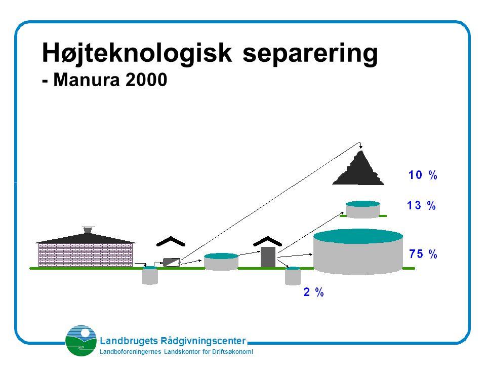 Landbrugets Rådgivningscenter Landboforeningernes Landskontor for Driftsøkonomi Højteknologisk separering - Manura 2000
