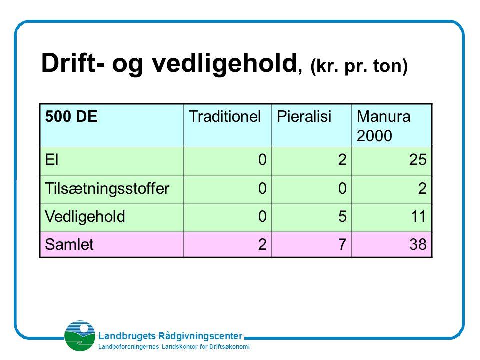 Landbrugets Rådgivningscenter Landboforeningernes Landskontor for Driftsøkonomi Drift- og vedligehold, (kr.