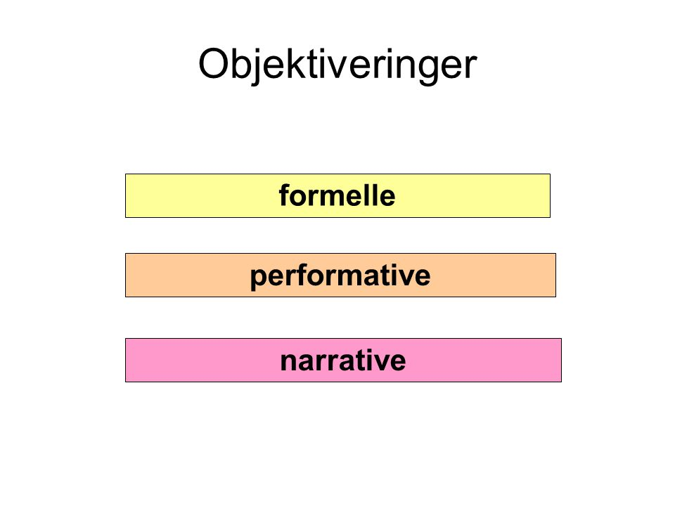 Objektiveringer formelle performative narrative
