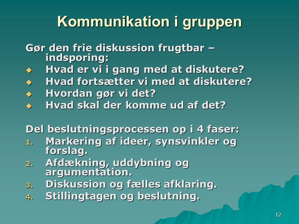 12 Kommunikation i gruppen Gør den frie diskussion frugtbar – indsporing:  Hvad er vi i gang med at diskutere.