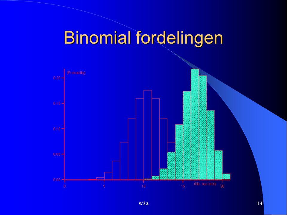 w3a14 Binomial fordelingen