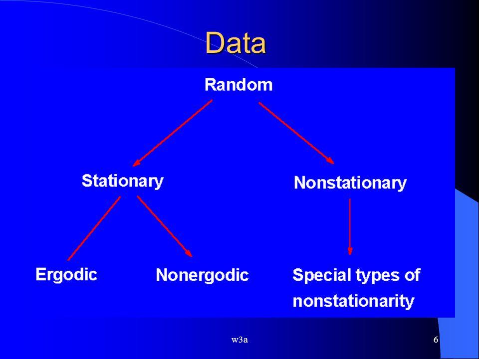 w3a6 Data