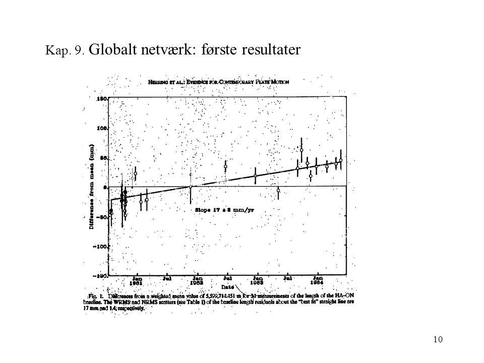 10 Kap. 9. Globalt netværk: første resultater