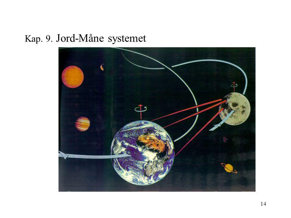 14 Kap. 9. Jord-Måne systemet