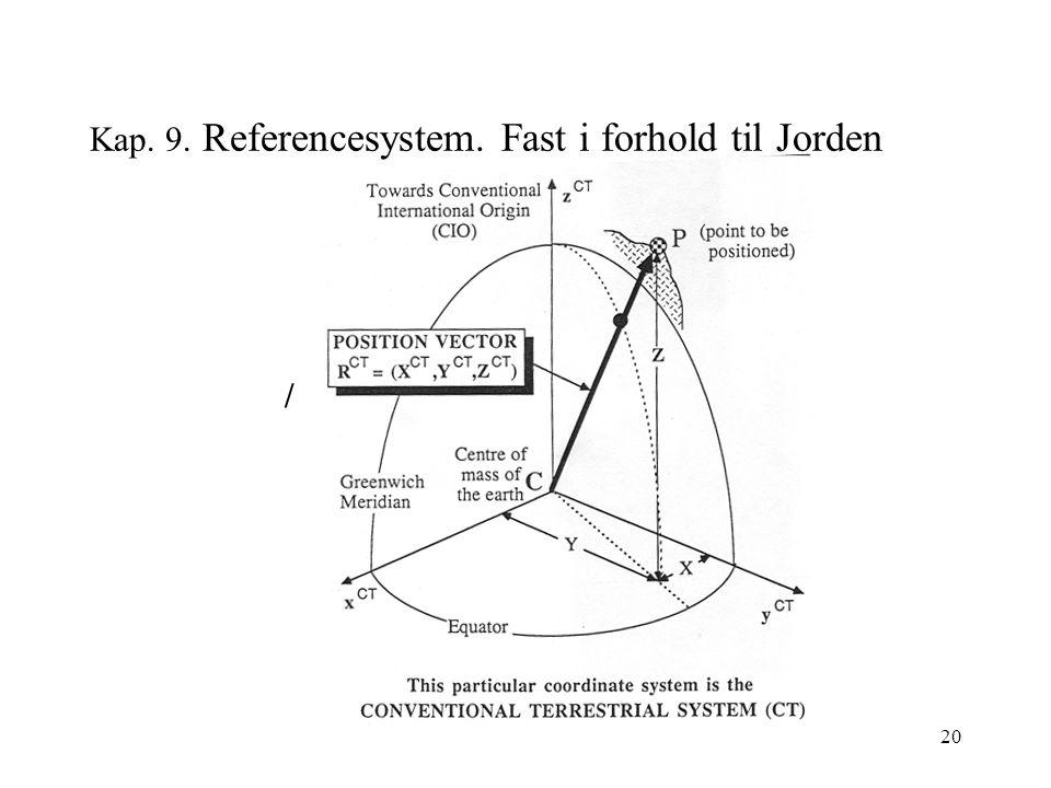20 Kap. 9. Referencesystem. Fast i forhold til Jorden /