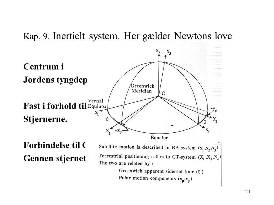 21 Kap. 9. Inertielt system.