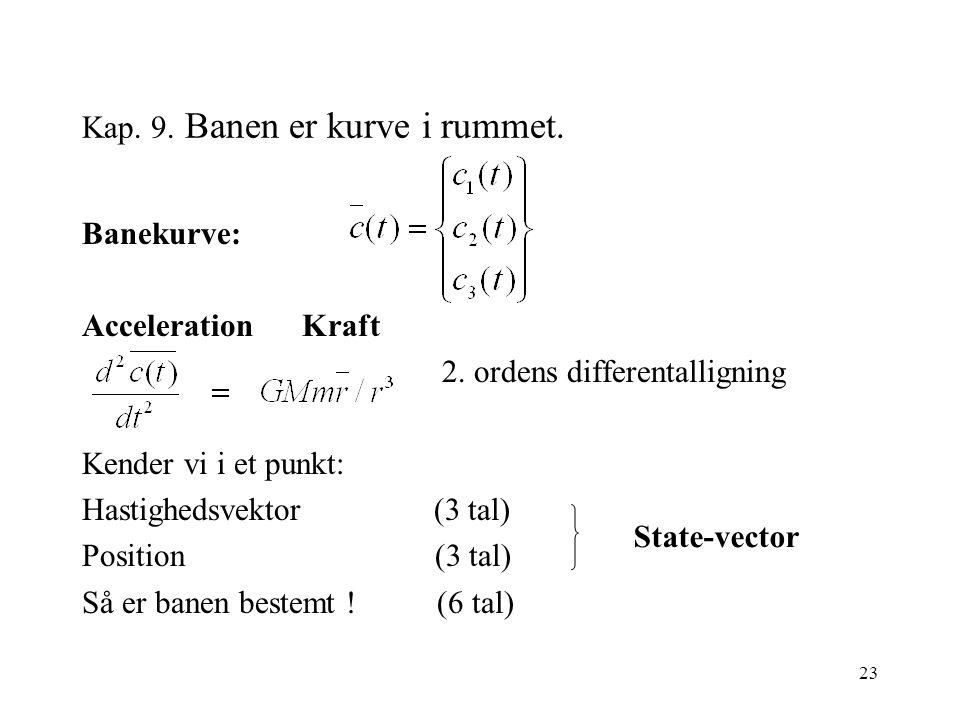 23 Kap. 9. Banen er kurve i rummet. Banekurve: Acceleration Kraft 2.