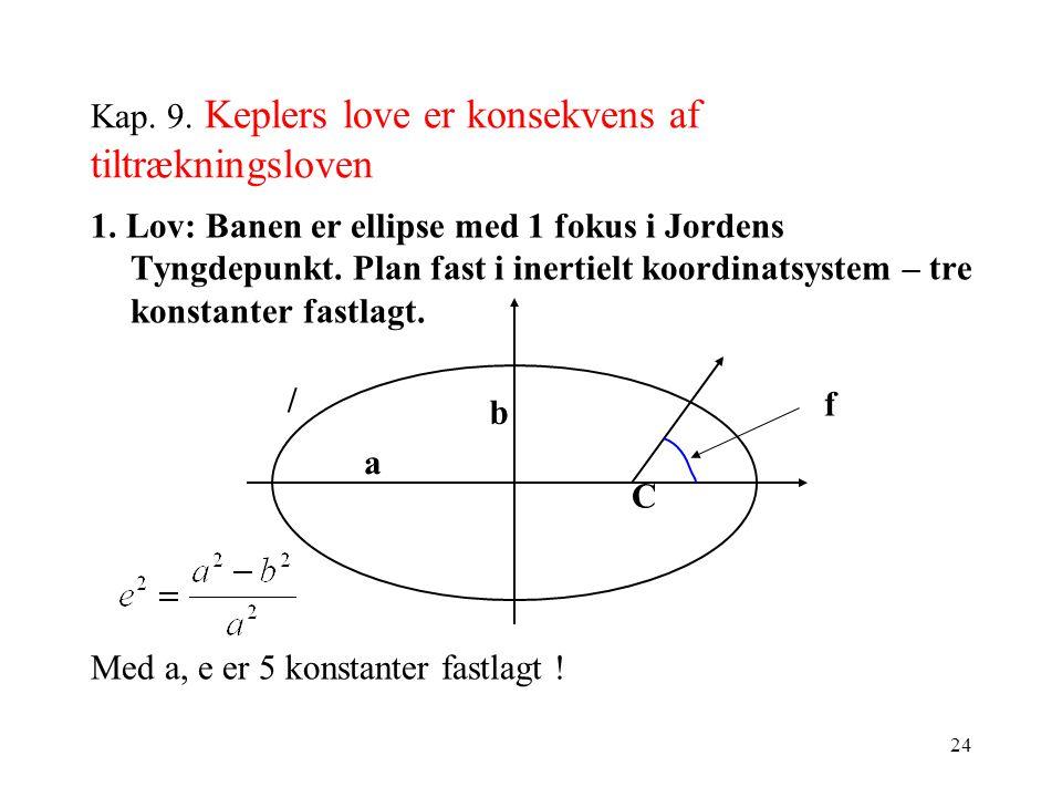 24 Kap. 9. Keplers love er konsekvens af tiltrækningsloven 1.