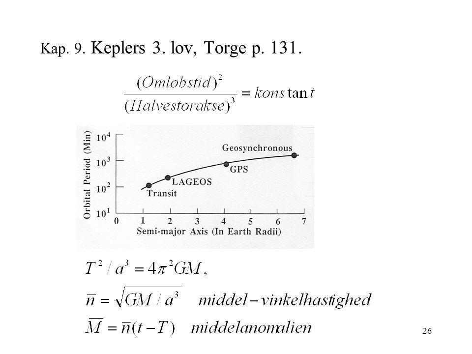 26 Kap. 9. Keplers 3. lov, Torge p. 131.